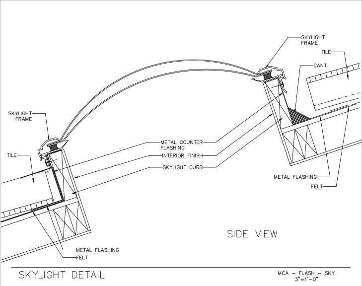 Httpbedradingsschema Viddyup Comvelux Wiring Diagram