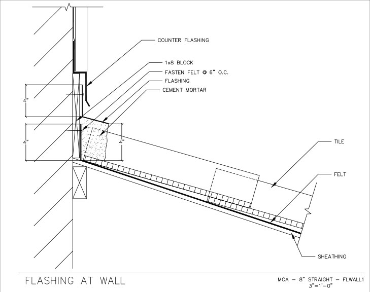 Nice Roof Drip Edge 7 Roof Drip Edge Installation also Pre Fab Roof Curb in addition VASWM Spec5VEGETATEDROOF also Cant Strip additionally File 29  PHOTOCOPY OF DRAWING OF POWER PLANT  DETAILS OF ROOF TRUSS  BOILER UNIT   Kennecott Copper Corporation  On Copper R   LOC   hhh ak0003 photos 001002p. on flat roof flashing detail